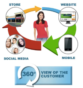 mobile 360 customer view